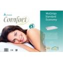 Μαξιλάρι Ύπνου Standard Economy